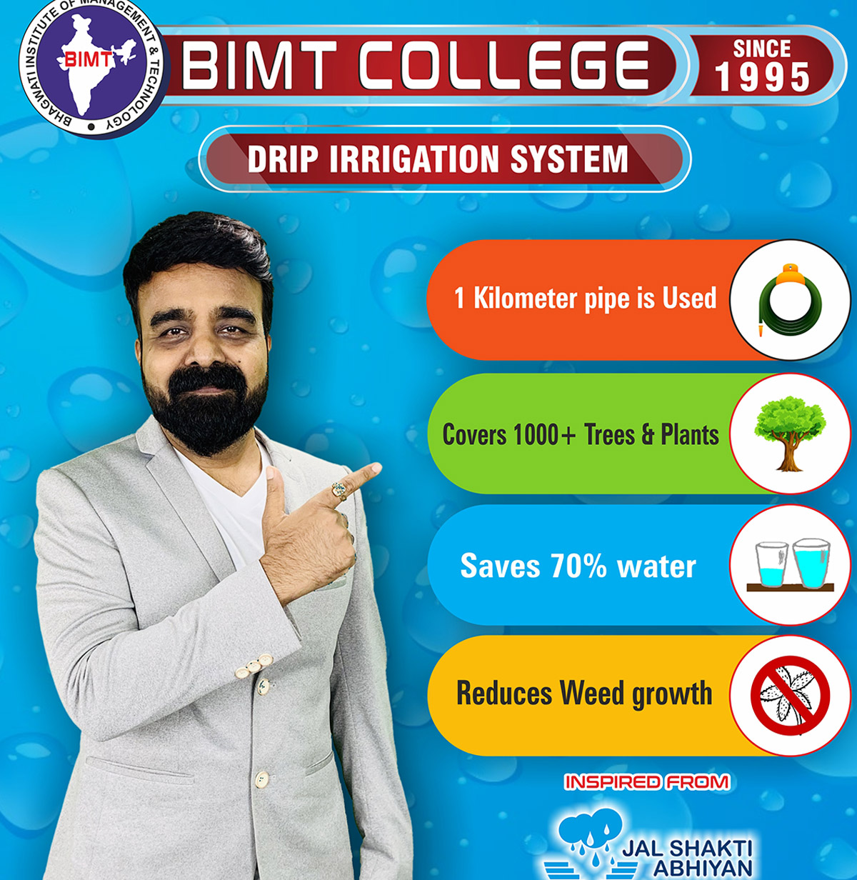 FACTS ABOUT BIMT